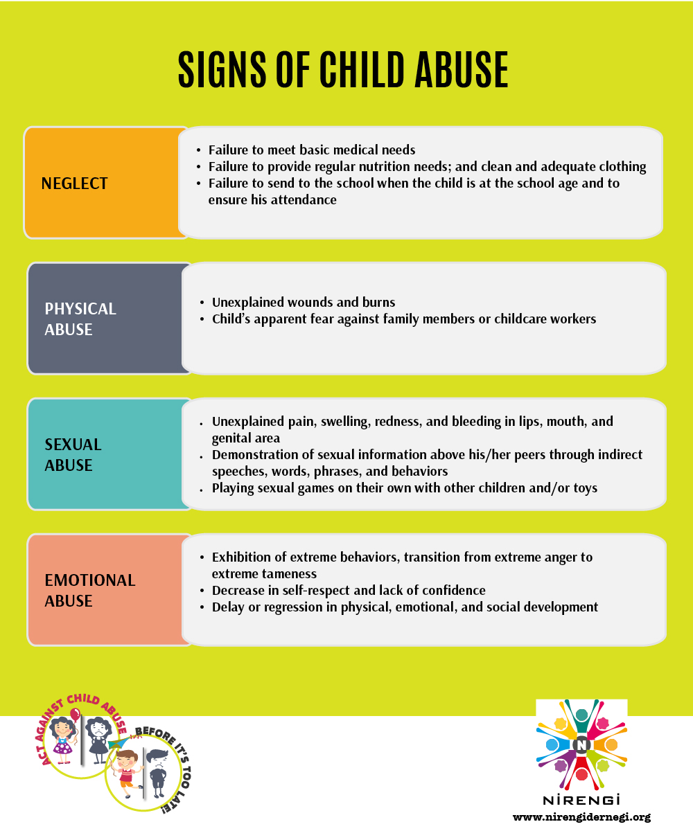 Signs of sexual abuse in boy